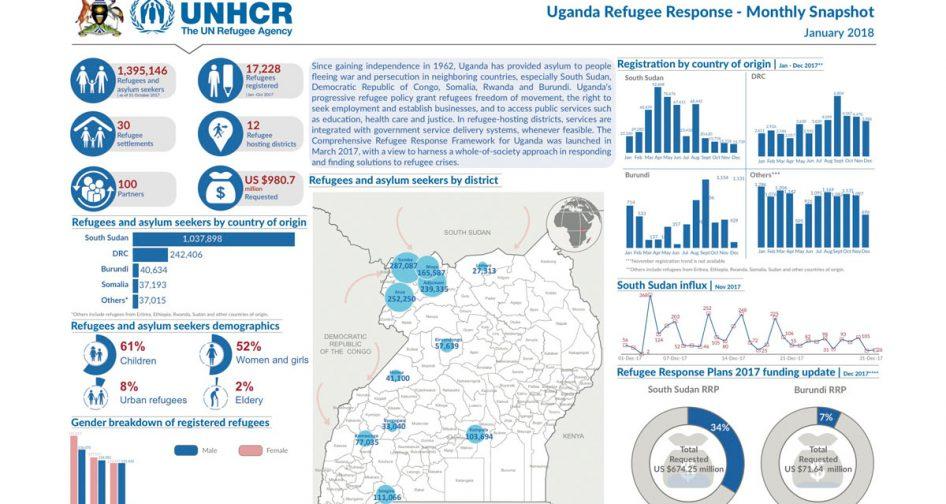 uganda_report