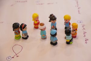a photo of some Playmobil figures being used in a codesign workshop